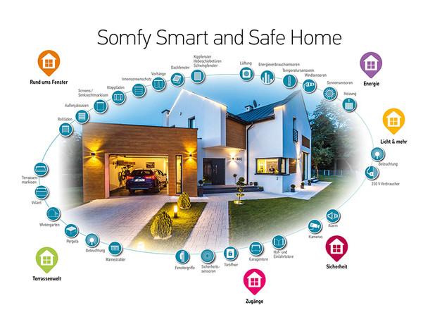 Sämtliche Smart Home-Behänge und viele andere Komponenten lassen sich bequem per Sprachbefehl steuern. Foto: © Somfy