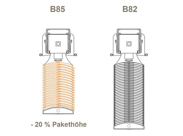 Die neue gebördelte 80er Lamelle reduziert durch das geänderte Stapelverhalten die Pakethöhe um 20 Prozent. Foto: © Folgner