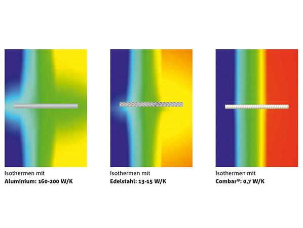 Der aus Glasfaserverbundwerkstoff bestehende Isolink hat eine um das 300-Fache niedrigere Wärmeleitfähigkeit als Aluminium. Foto: © Schöck Bauteile GmbH