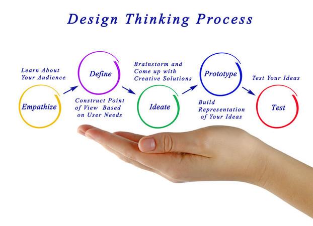 Design Thinking ist ein Prozess mit verschiedenen Phasen. Je nach Rückmeldung kehrt man zu früheren Schritten zurück und durchläuft den Prozess erneut, bis die passende Lösung gefunden ist. Diese Vorgehensweise nennt sich iterativ. Foto: © marigranula/123RF.com
