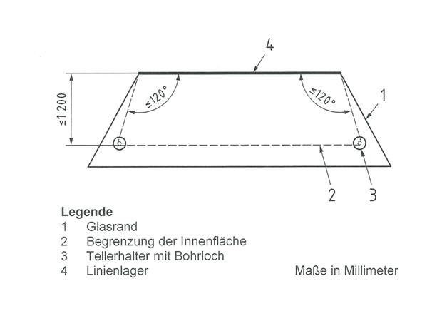 Bild 3: Prinzipdarstellung der Kombination Linien- und Punkthalter Foto: © Institut für Verglasungstechnik und Fensterbau e.V. / Stefan Wolter