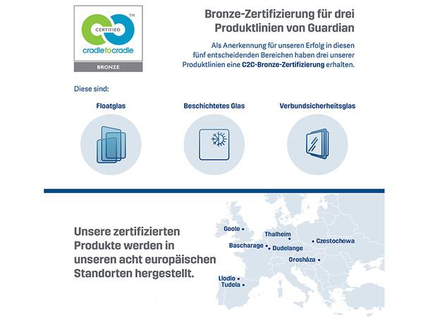 Die Cradle to Cradle-Zertifizierung™ ist ein weltweit anerkannter Produktstandard und basiert auf Methoden zur Beurteilung von nachhaltigen Produkteigenschaften. Foto: © Guardian Glass