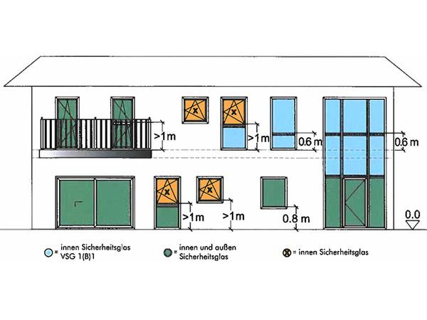 Auszug aus einer Info-Broschüre des Südtiroler Fensterbauers Finstral zur UNI 7697 [12] Foto: © Verlagsanstalt Handwerk
