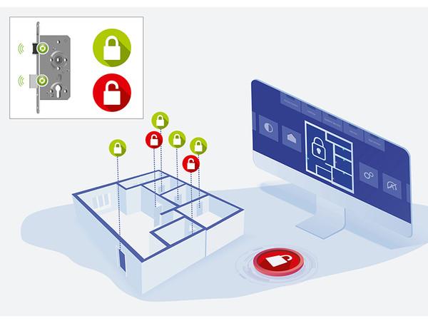 Mit der SAG Smart Line kann erstmals ein Einsteckschloss drahtlos in die Gebäudeautomation eines Smart Buildings eingebunden werden. Foto: © Schulte-Schlagbaum AG