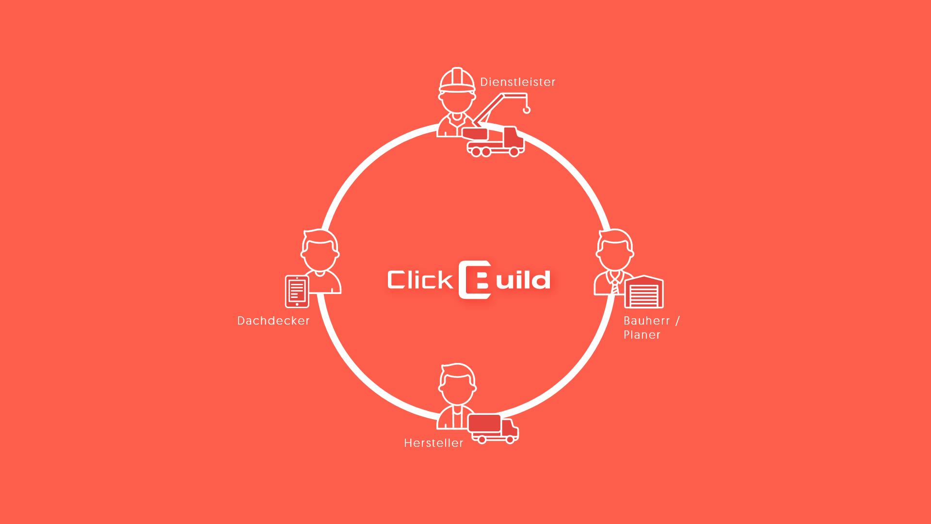 Auf der digitalen Plattform ClickBuild sind Dachdecker, Hersteller, Dienstleister sowie Planer und Bauherren vertreten. Foto: © ClickBuild