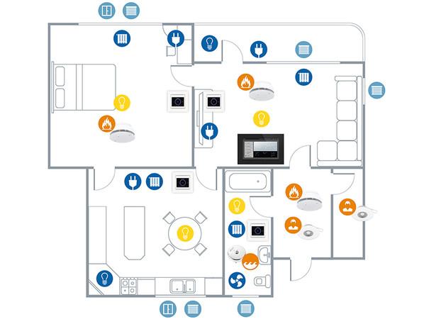 Das KNX-Einsteiger-Set enthält Sensoren, Aktoren, Bedien- und Systemgeräte für ein smartes Apartment. Foto: © Elsner Elektronik