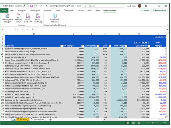 Mit dem Zusatzmodul Excel-Aufmaß XRechnung können Nutzer innerhalb der GAEB-Software aus einem Aufmaß in Excel eine XRechnung erstellen und sie an den Empfänger übermitteln. Foto: © gaeb-online