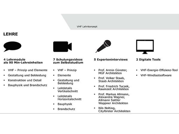 Das VHF-Lehrkonzept bietet produkt- und herstellerneutrales Grundlagen- und Vertiefungswissen zum Einsatz in Lehrveranstaltungen und zum Selbststudium sowie Exkursionen in die Praxis. Foto: © FVHF