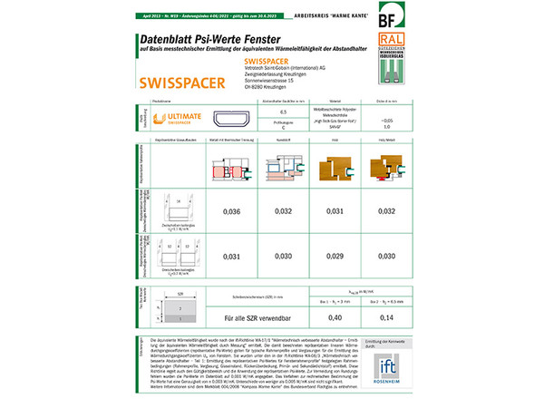 Beispiel Datenblatt Psi-Werte Fenster vom Arbeitskreis Warme Kante für Swisspacer Ultimate. Foto: © Bundesverband Flachglas / Arbeitskreis Warme Kante